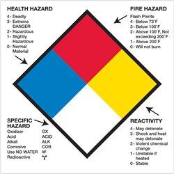 """2 x 2"""" - """"Health Hazard Fire Hazard Specific Hazard Reactivity"""""""