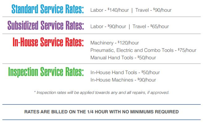 service rates